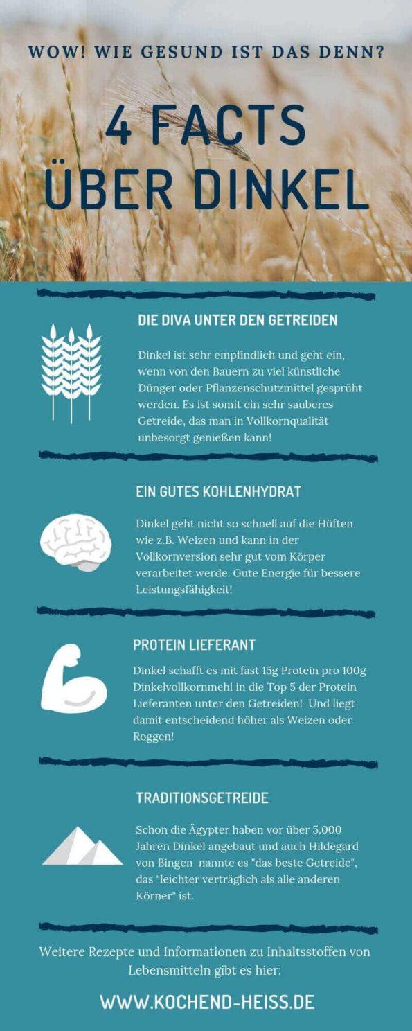 Facts über Dinkel