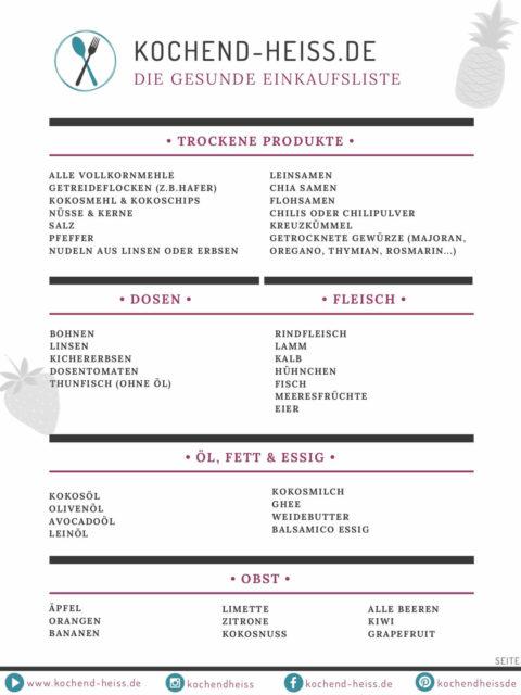 Einkaufsliste Ernährungsplan Meal Prep