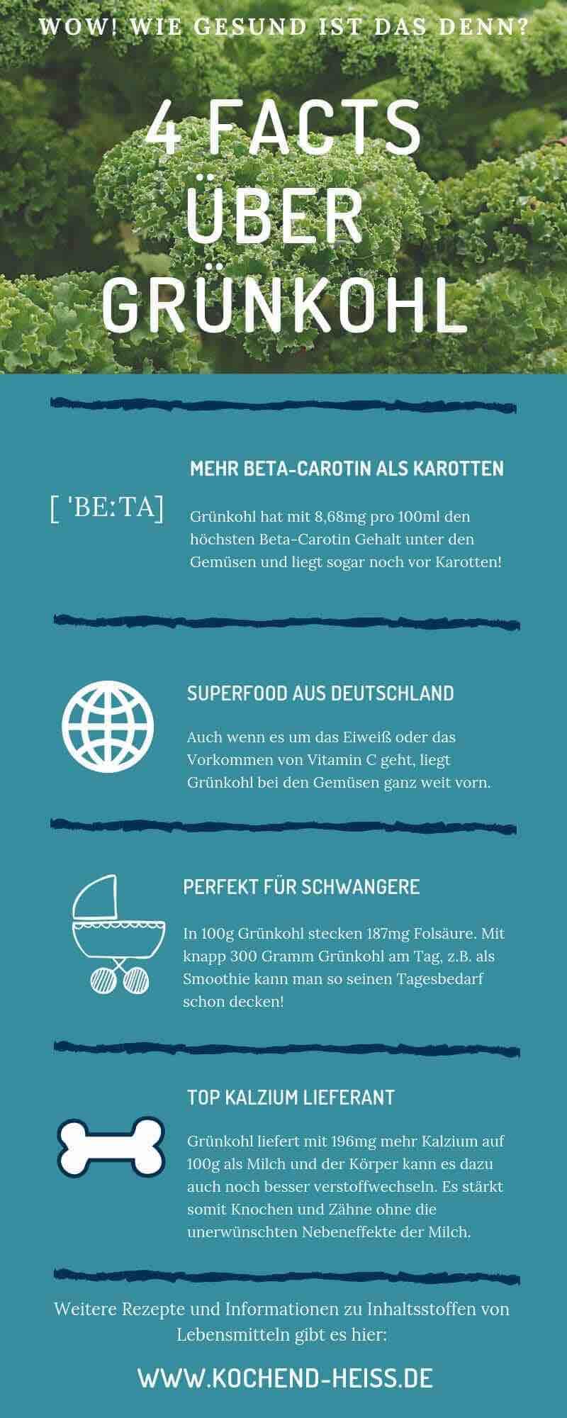 Facts über Grünkohl